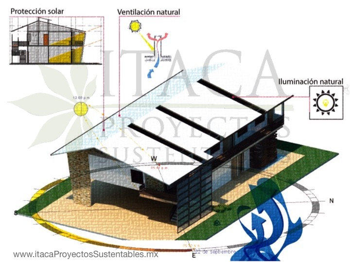 Diapositiva 1 for Construccion de casas bioclimaticas