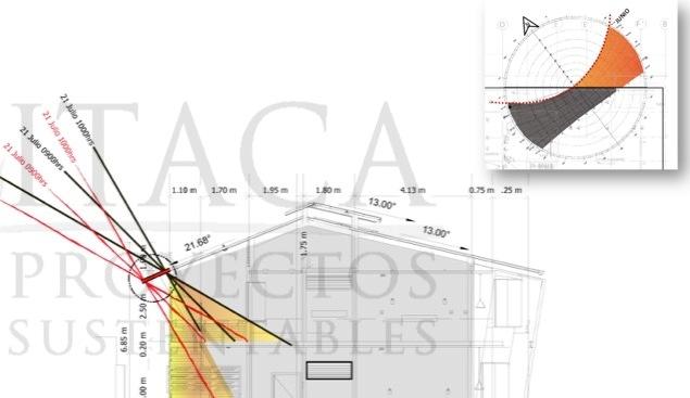Arquitectura Bioclimática 3_#ItacaPS
